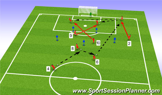 Football/Soccer Session Plan Drill (Colour): Movement Patterns: Wide Play Crosses