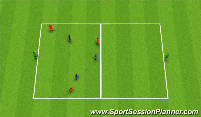 Football/Soccer Session Plan Drill (Colour): 3v3+2 Transitional Rondo.