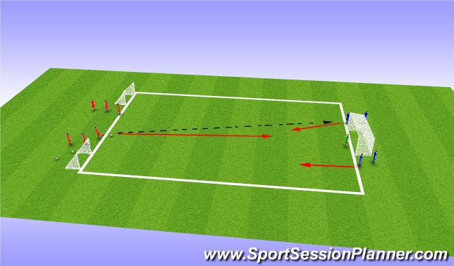 Football/Soccer Session Plan Drill (Colour): Defending 2v1 to 3v2