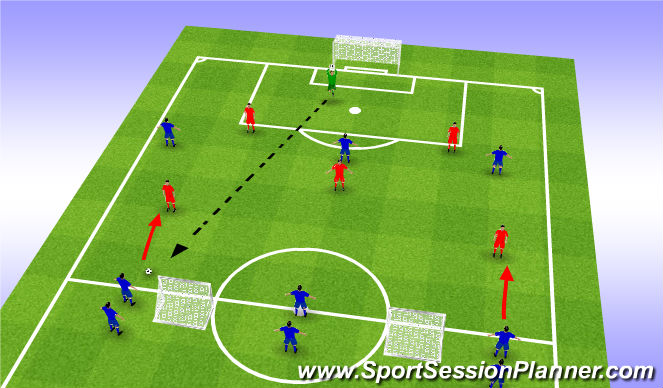 Football/Soccer Session Plan Drill (Colour): Slice of the Game
