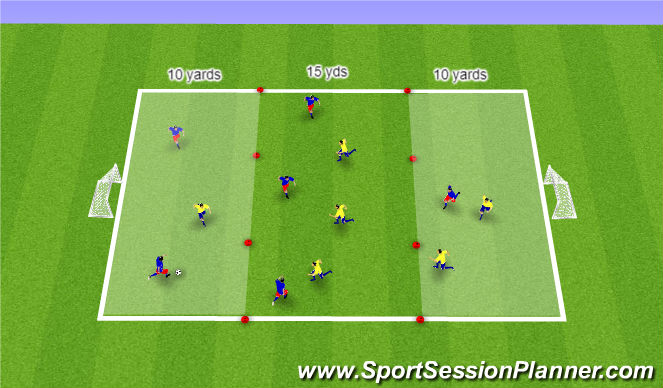 Football/Soccer Session Plan Drill (Colour): Global: Zone play