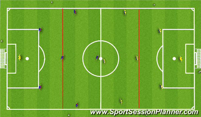 Football/Soccer Session Plan Drill (Colour): Global: 7 v 7