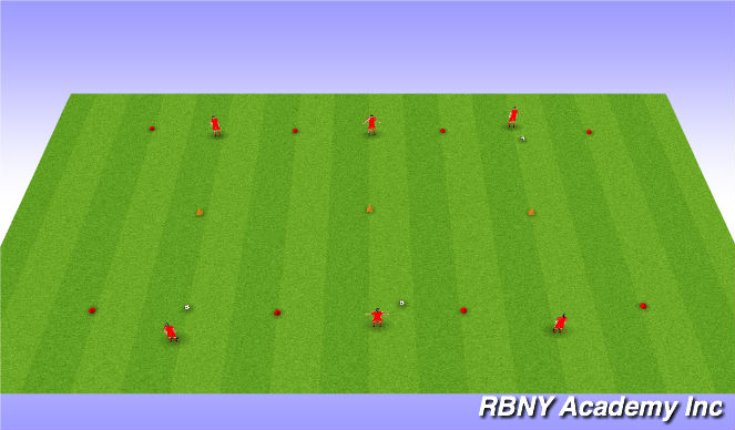 Football/Soccer Session Plan Drill (Colour): Shooting Introduction