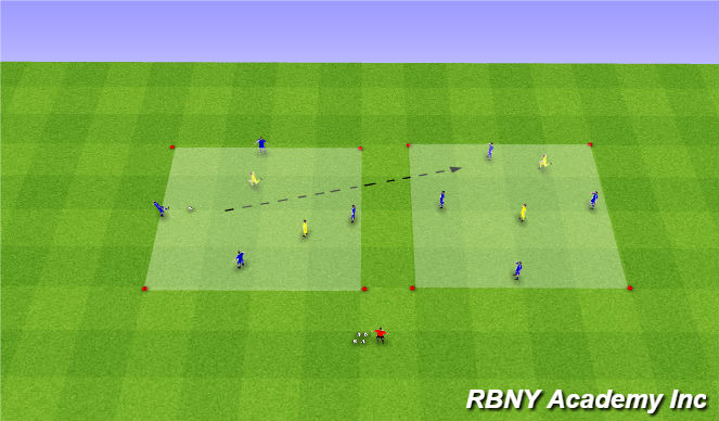 Football/Soccer Session Plan Drill (Colour): Intro - 4v2 Switch