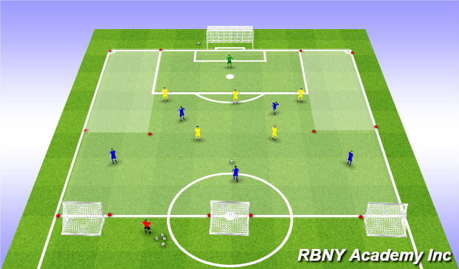 Football/Soccer Session Plan Drill (Colour): Game - Counter Goals - 6v5