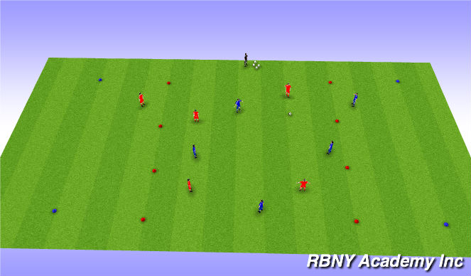Football/Soccer Session Plan Drill (Colour): Receiving to Turn Main Activity