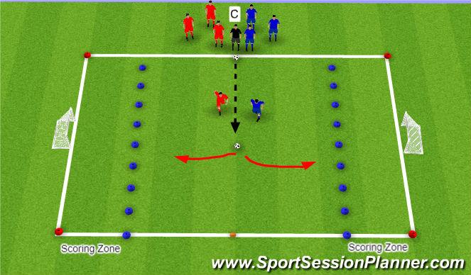 Football/Soccer Session Plan Drill (Colour): 1v1 Challenge (Score on any Goal)