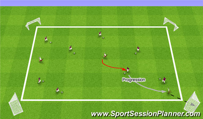 Football/Soccer Session Plan Drill (Colour): Warm-up/Arrival
