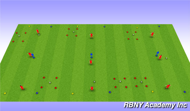 Football/Soccer Session Plan Drill (Colour): Turning Introduction