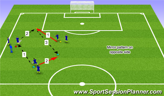 Football/Soccer Session Plan Drill (Colour): Passing Pattern - Depth
