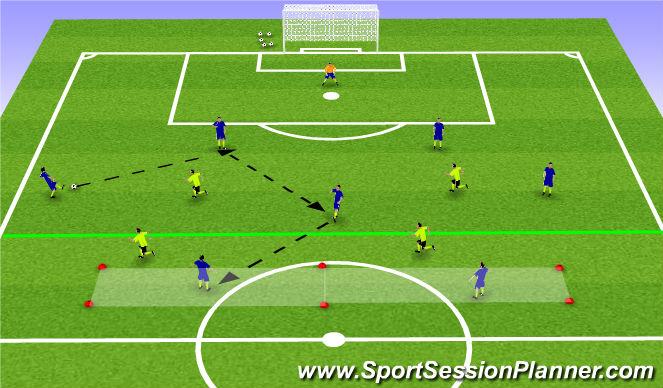 Football/Soccer Session Plan Drill (Colour): 7v4+GK