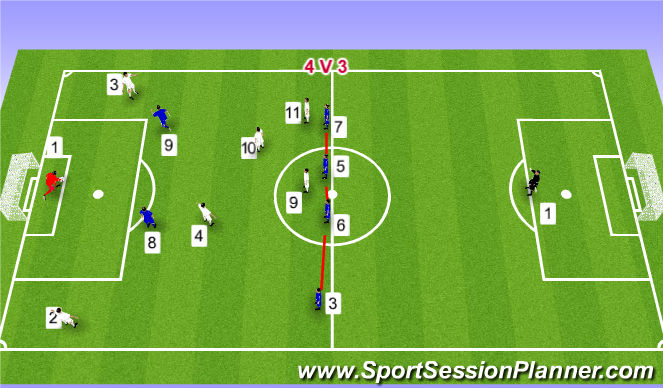 Football/Soccer Session Plan Drill (Colour): Defensive shape 7 v 7