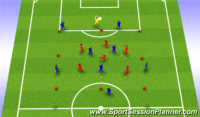 Football/Soccer Session Plan Drill (Colour): Possesion game ( collective pressing)
