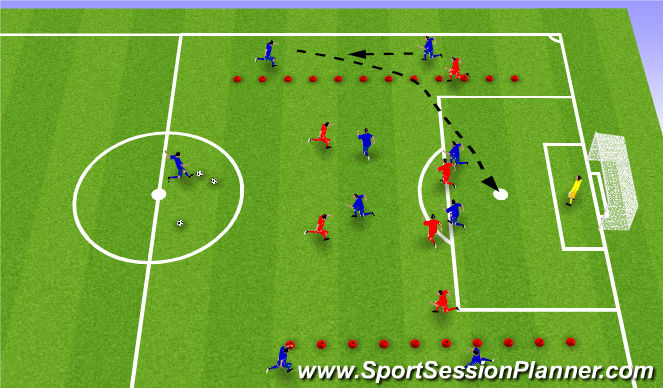 Football/Soccer Session Plan Drill (Colour): Pic 2 Full back delivers