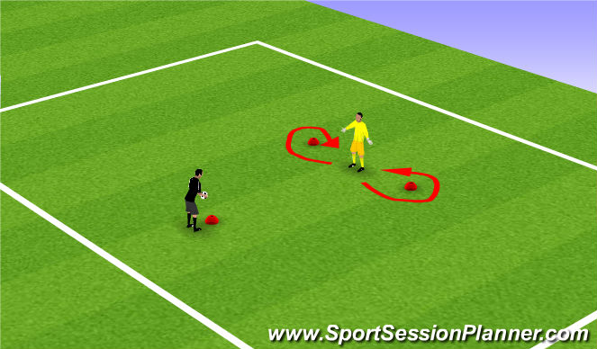 Football/Soccer Session Plan Drill (Colour): Mutiple circles