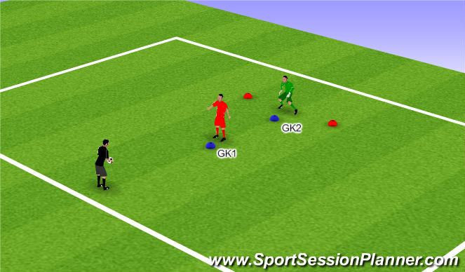 Football/Soccer Session Plan Drill (Colour): Avoid