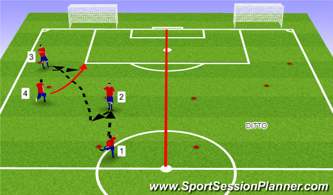 Football/Soccer Session Plan Drill (Colour): Specific Passing
