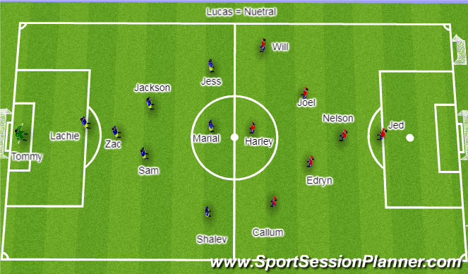 Football/Soccer Session Plan Drill (Colour): All in game 2