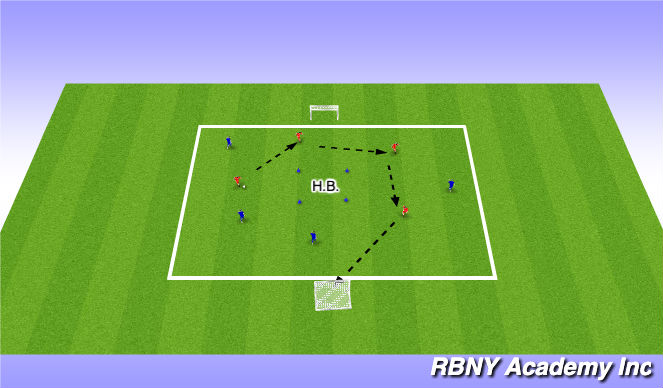 Football/Soccer Session Plan Drill (Colour): Hot Box Game
