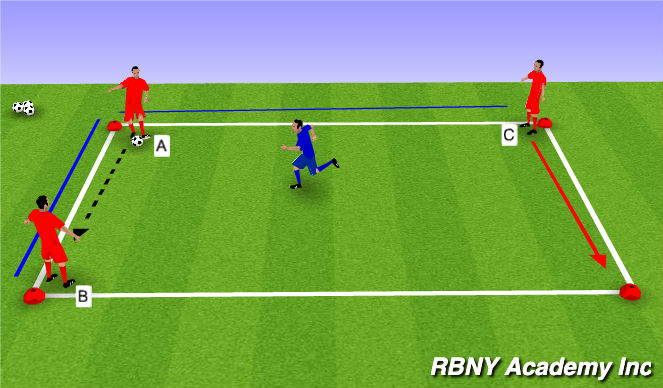 Football/Soccer Session Plan Drill (Colour): Intro: Support