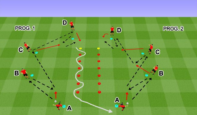 Football/Soccer Session Plan Drill (Colour): Tehcnical: Passing+Guiding 2