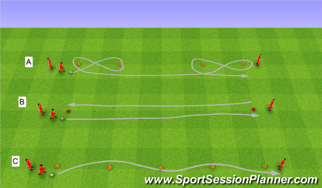 Football/Soccer Session Plan Drill (Colour): Slalomy