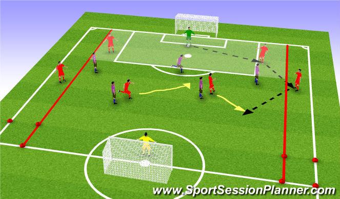 Football/Soccer Session Plan Drill (Colour): PARTIDO  ( salida balon 1 )