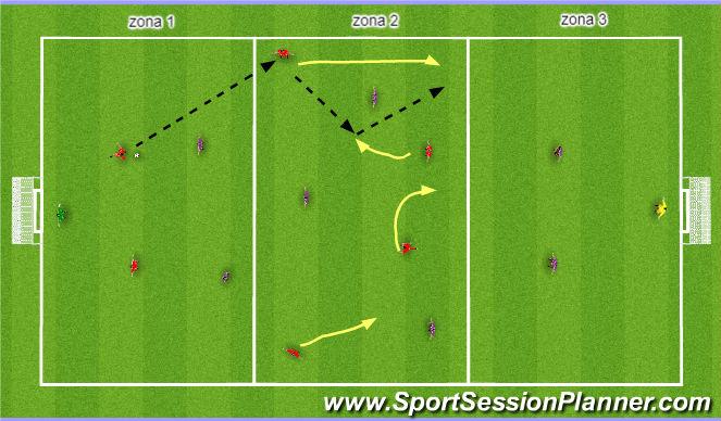 Football/Soccer Session Plan Drill (Colour): PARTIDO ( progresion )