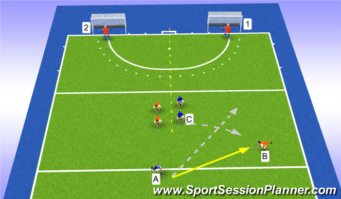 Hockey Session Plan Drill (Colour): 1v2