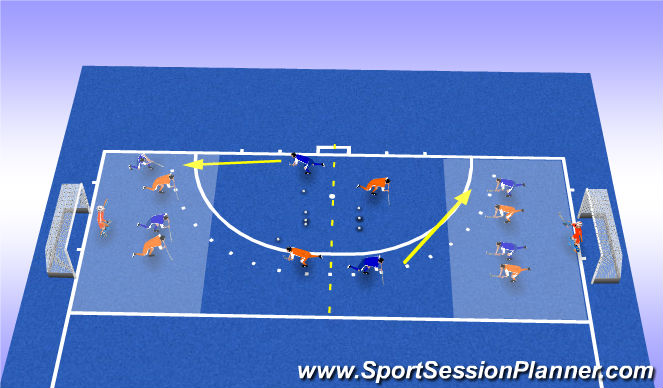 Hockey Session Plan Drill (Colour): Continuous Attack
