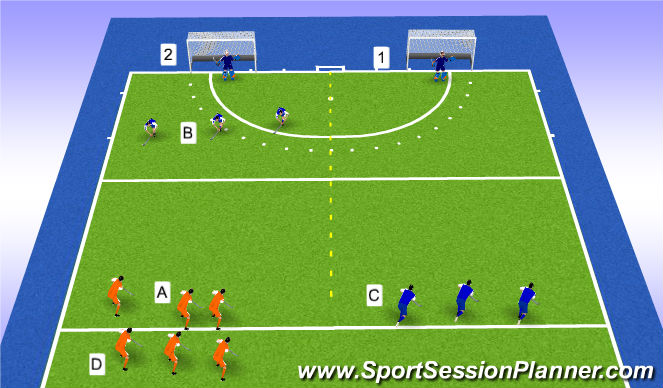 Hockey Session Plan Drill (Colour): Continuous 3v3