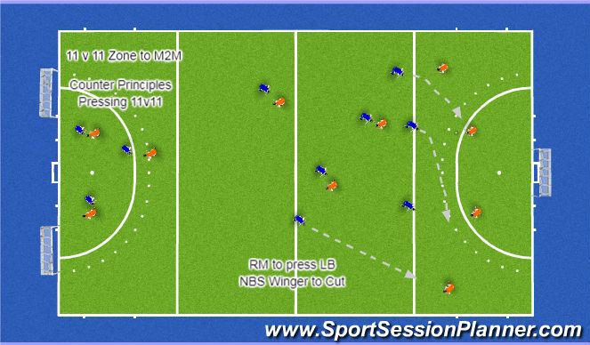 Hockey Session Plan Drill (Colour): Solution Sunday