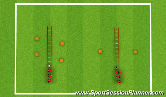 Football/Soccer Session Plan Drill (Colour): DAY1-training 1