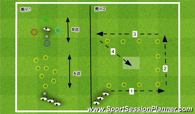 Football/Soccer Session Plan Drill (Colour): DAY1-training 2