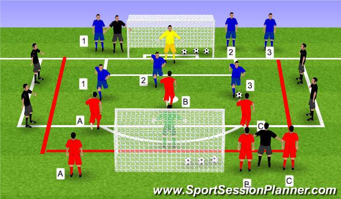 Football/Soccer Session Plan Drill (Colour): Juego reducido