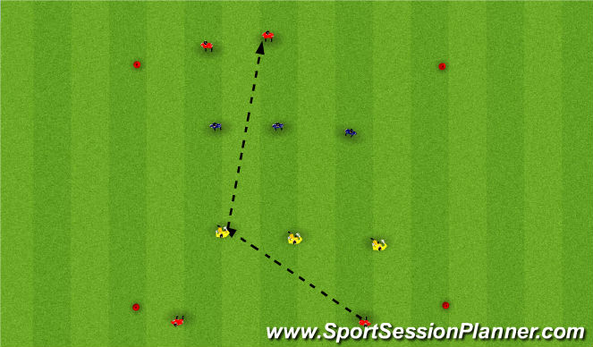 Football/Soccer Session Plan Drill (Colour): 3vs3 +4