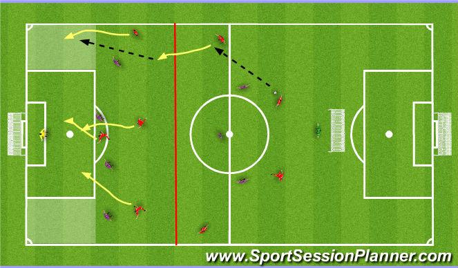 Football/Soccer Session Plan Drill (Colour): OLEADA ( finalizacion )