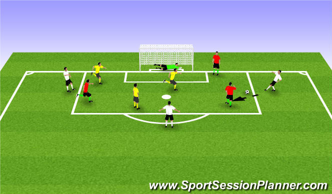 Football/Soccer Session Plan Drill (Colour): 18 Yard Game