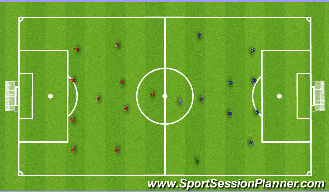 Football/Soccer Session Plan Drill (Colour): Implimentation