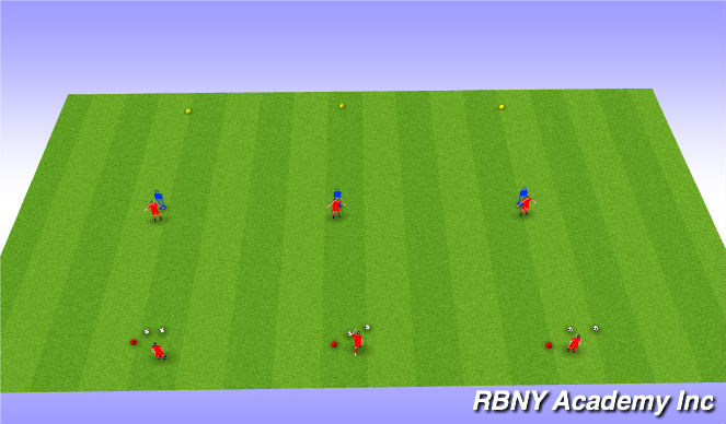 Football/Soccer Session Plan Drill (Colour): Receiving to Turn Main Introduction