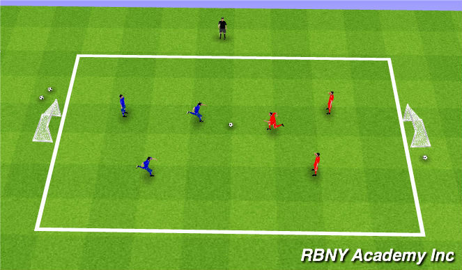 Football/Soccer Session Plan Drill (Colour): 3v3 ENDGAME
