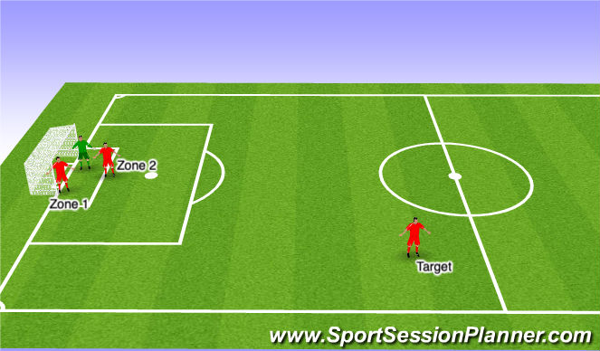 Football/Soccer Session Plan Drill (Colour): Def Zones