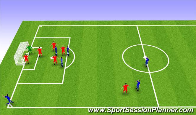 Football/Soccer Session Plan Drill (Colour): Perfect scenario