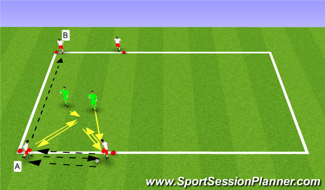 Football/Soccer Session Plan Drill (Colour): Warm Up-Pressure/Cover