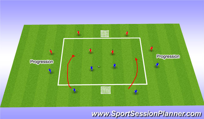 Football/Soccer Session Plan Drill (Colour): Counter