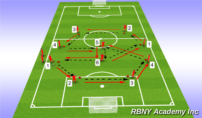 Football/Soccer Session Plan Drill (Colour): Warm up-Activation