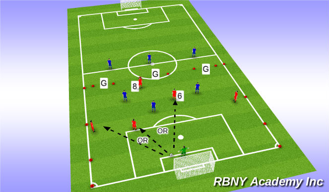 Football/Soccer Session Plan Drill (Colour): Function play
