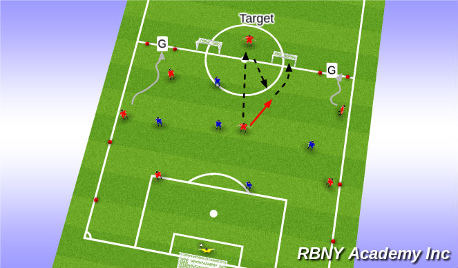 Football/Soccer Session Plan Drill (Colour): Expanded- Cond. Game