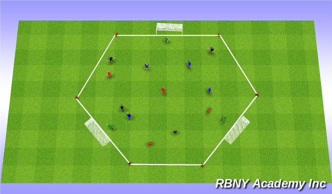 Football/Soccer Session Plan Drill (Colour): 3-goal game