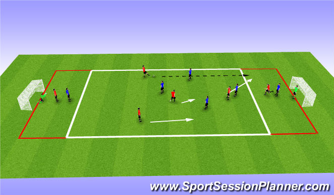 Football/Soccer Session Plan Drill (Colour): End Zone Game + Goals